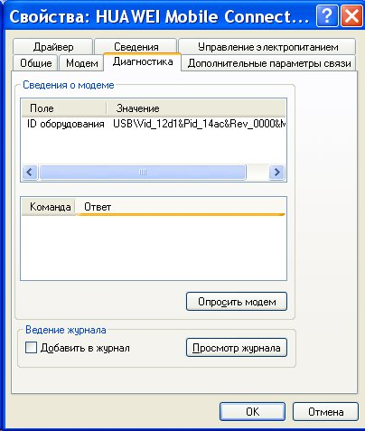 Windows - Диспетчер задач, свойства модема