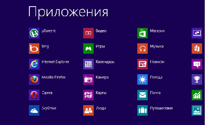 Windows 8 - все программы (экран приложений)