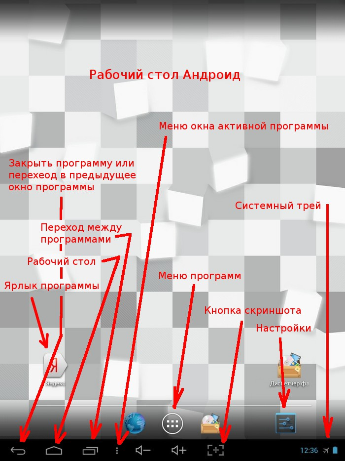 андроид инструкция планшета